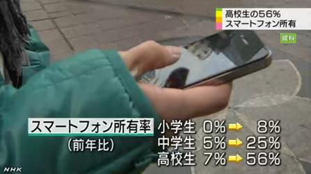 んなアプリが入っているのか!?中高生のスマートフォンホーム画面まとめ_アイキャッチ