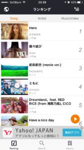 ランキング画面_話題のミュージックアプリ「MusicShine」の通信量を聞きっぱなしで確認してみた
