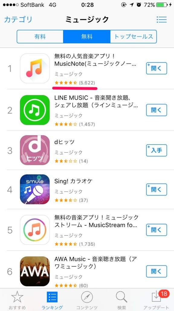 ランキング_音楽アプリ『MusicNote』の通信量とオフライン再生を確認してみた