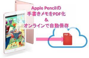 アイキャッチ_iPad Proで手書きメモを書いてpdfをオンラインに同期させる簡単な方法
